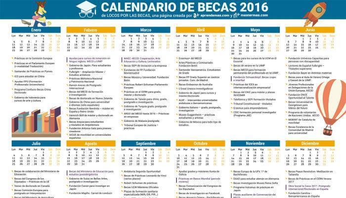 Foto de Calendario de becas 2016: un año de oportunidades