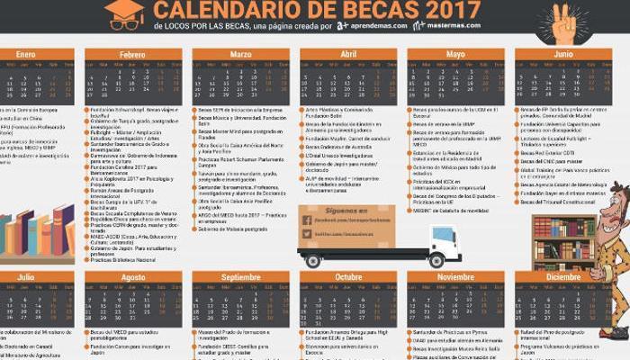 Foto de Calendario de Becas 2017: que no se te escapen