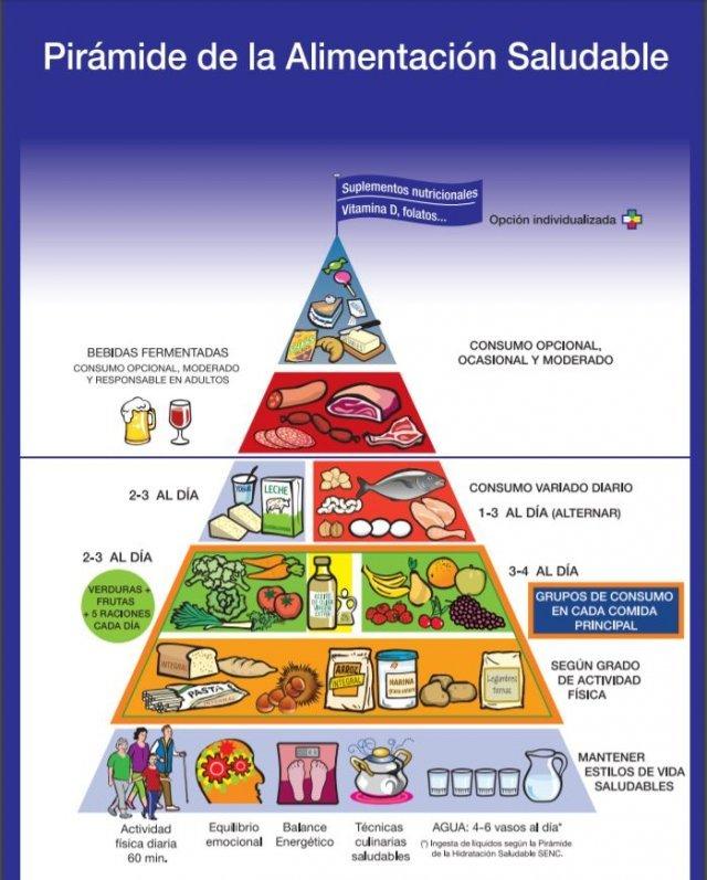 Foto de Sanos y fuertes: ¿qué te enseña la nueva guía de los nutricionistas?
