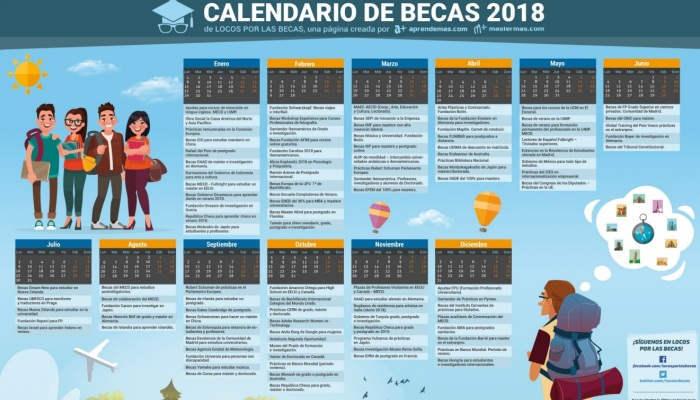 Foto de Calendario de Becas 2018: un año repleto de fechas importantes