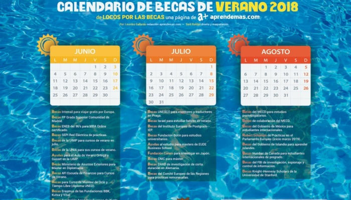 Foto de Calendario de Becas de Verano 2018: Un mar de oportunidades