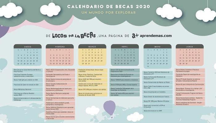 Foto de Calendario de Becas 2020: Un mundo por explorar